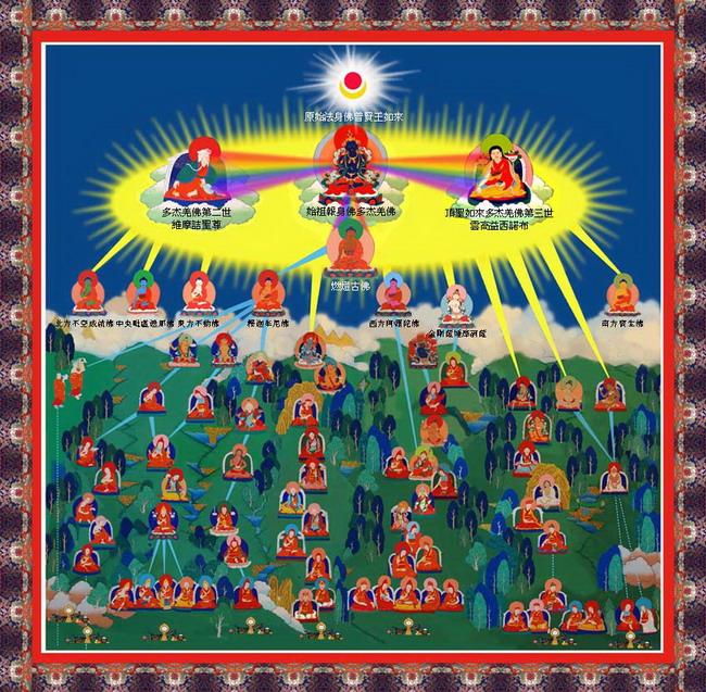 佛教简略传承皈依境